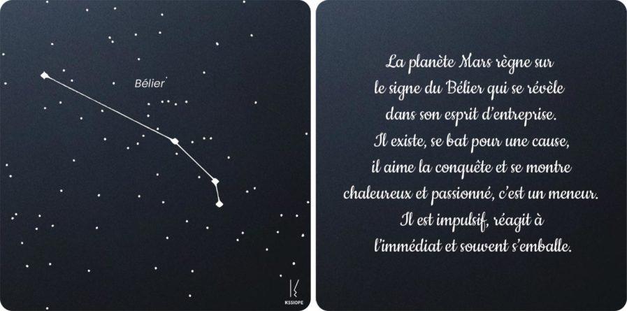 carte zodiaque belier